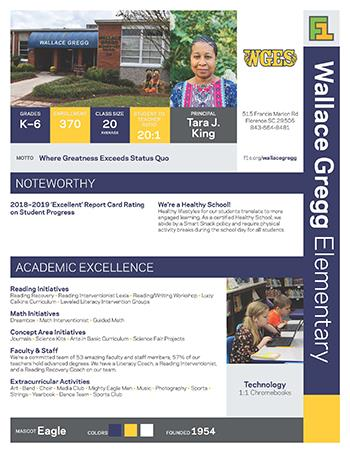 Wallace Gregg Elementary Profile
