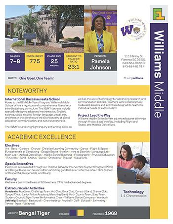 Williams Middle School Profile